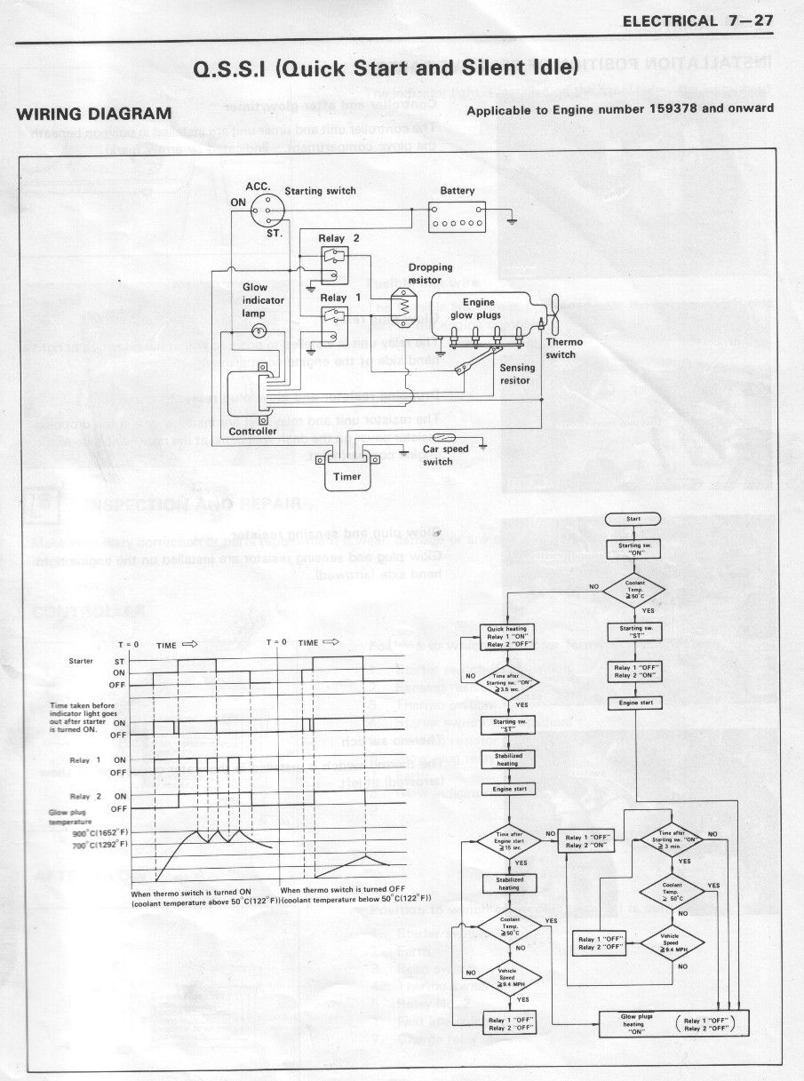 7274al ozgemini com \u2022 view topic wiring diagram for te diesel tf rodeo wiring diagram pdf at cita.asia